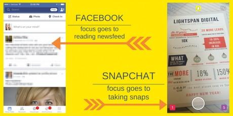 facebook focus vs snapchat focus