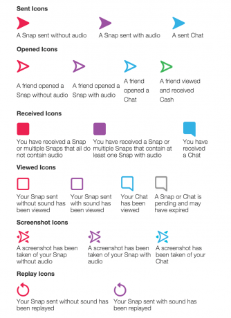 the secret color codes of snapchat
