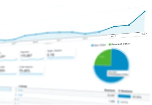 Google Analytics 4 Pros & Cons