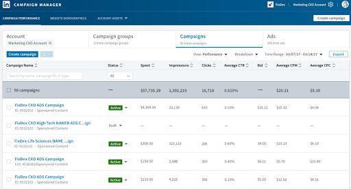 LinkedIn Role Account Based Marketing